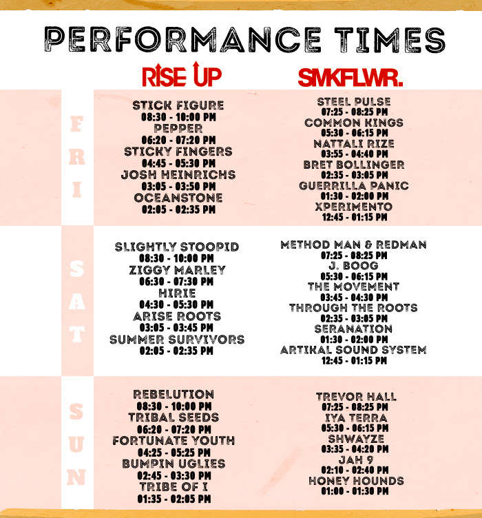 Reggae Rise Up Set Times 2019