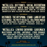 Welcome To Rockville 2020 Lineup Full Daytona Metallica
