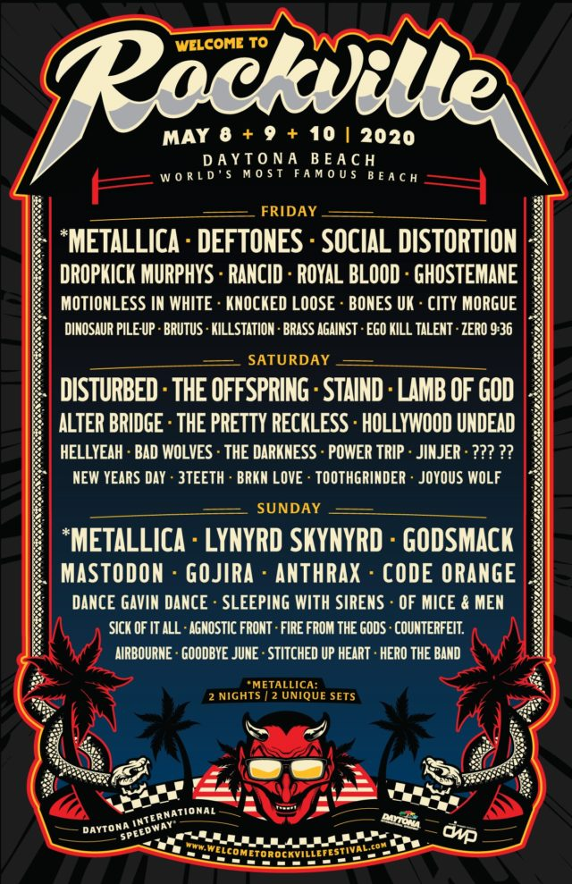 Welcome To Rockville 2020 Lineup Full Daytona