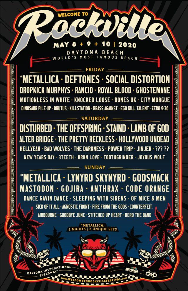 Welcome To Rockville 2020 Lineup Metallica Daytona